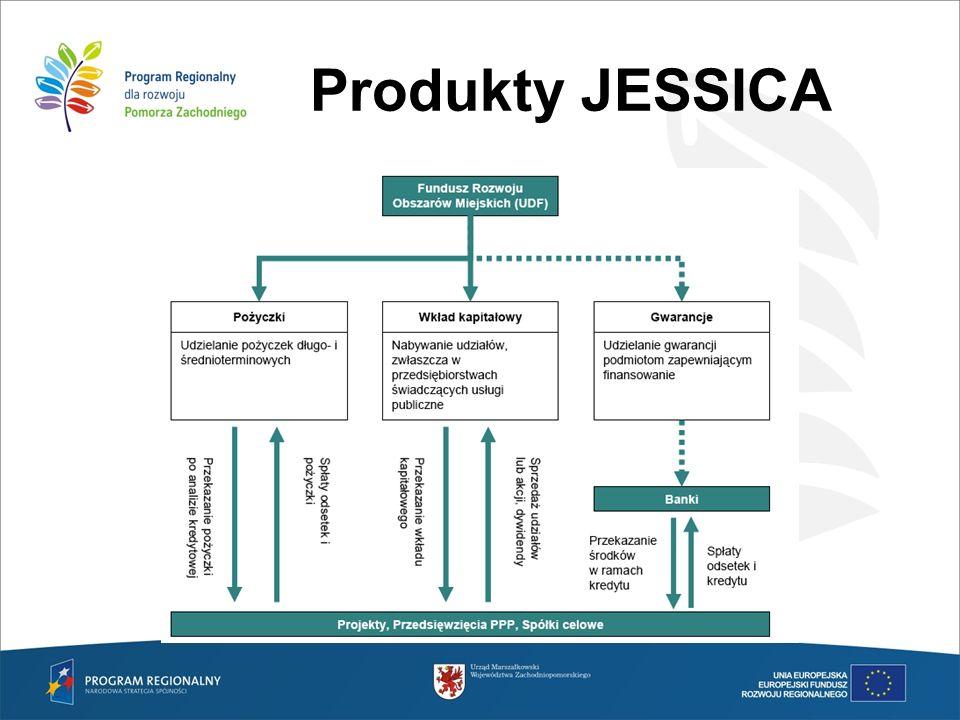 Produkty JESSICA