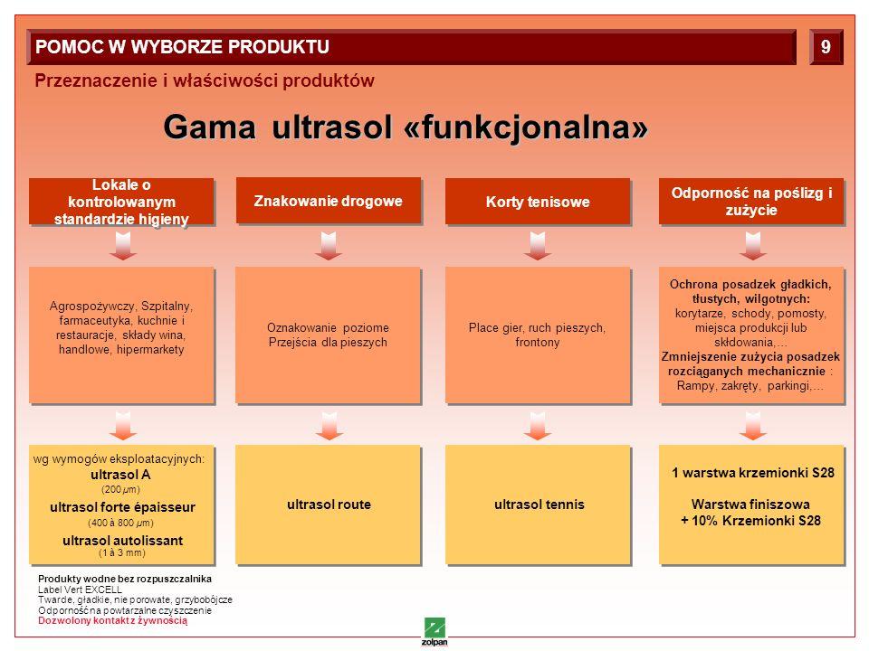Gama ultrasol «funkcjonalna»