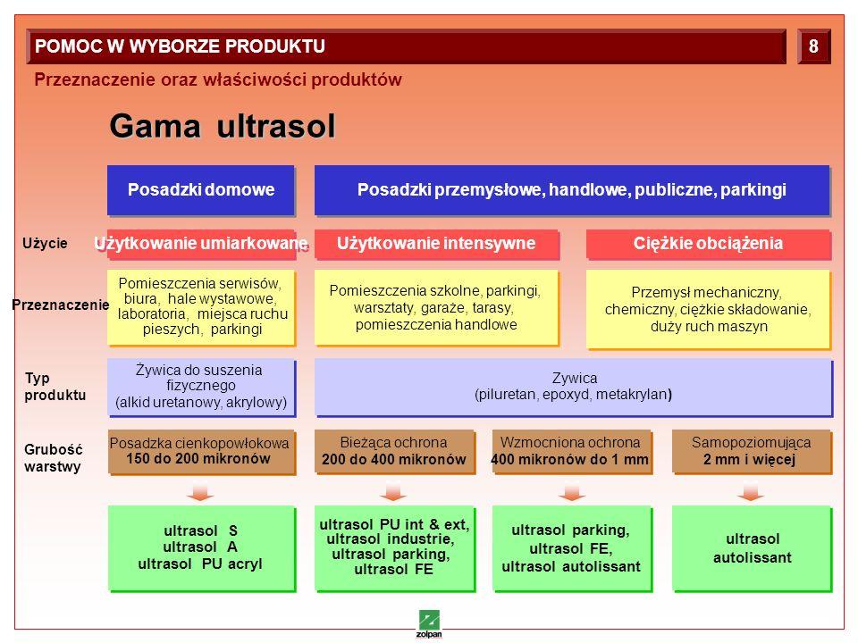 Gama ultrasol POMOC W WYBORZE PRODUKTU 8
