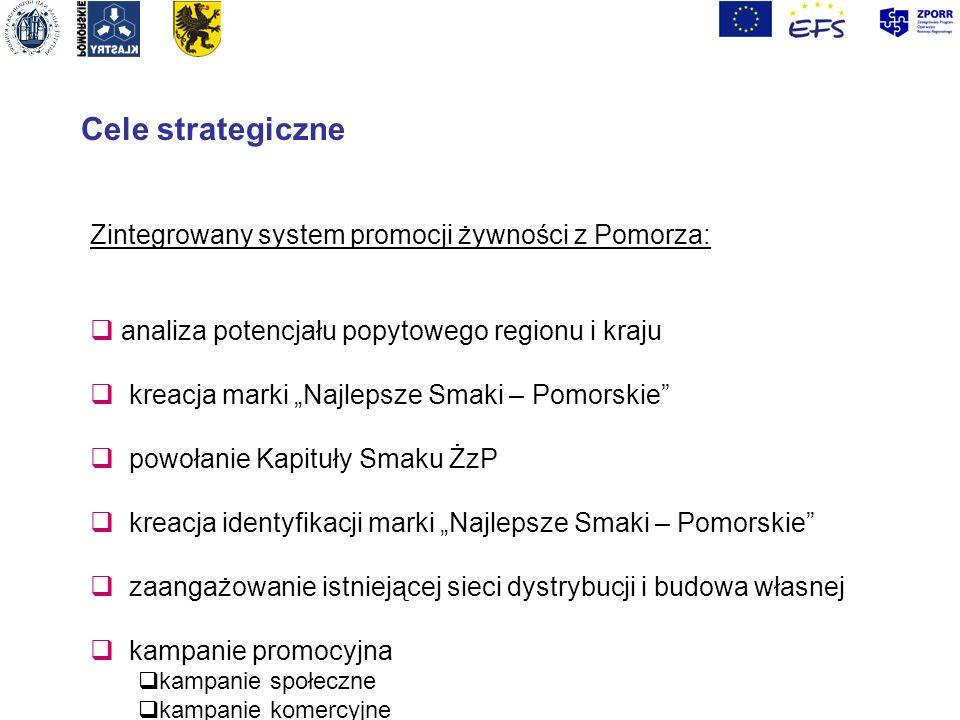 Cele strategiczne Zintegrowany system promocji żywności z Pomorza: