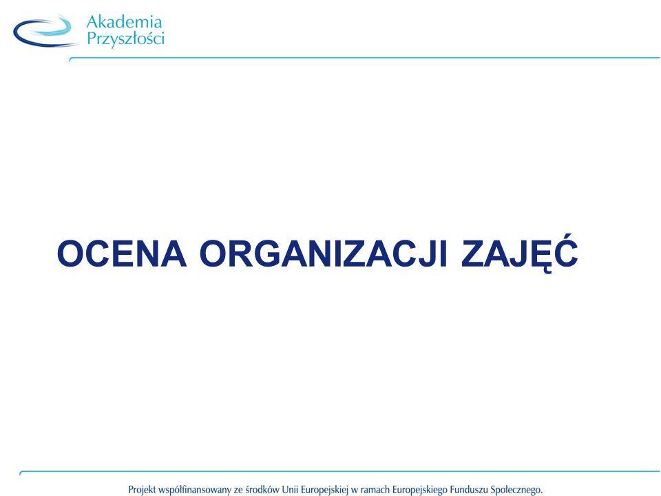 Ocena organizacji zajęć