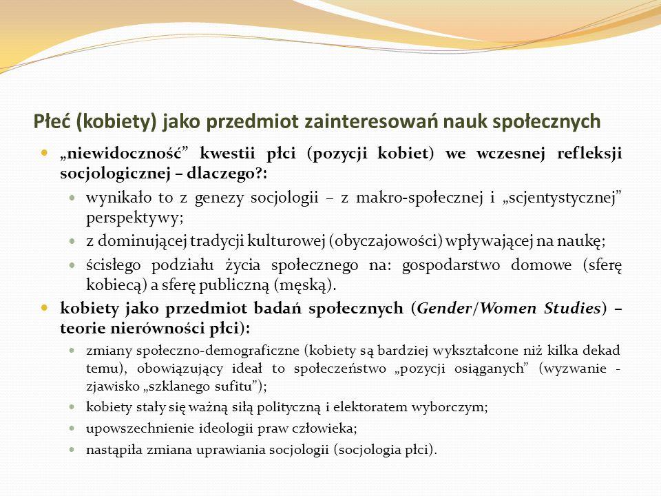 Płeć (kobiety) jako przedmiot zainteresowań nauk społecznych