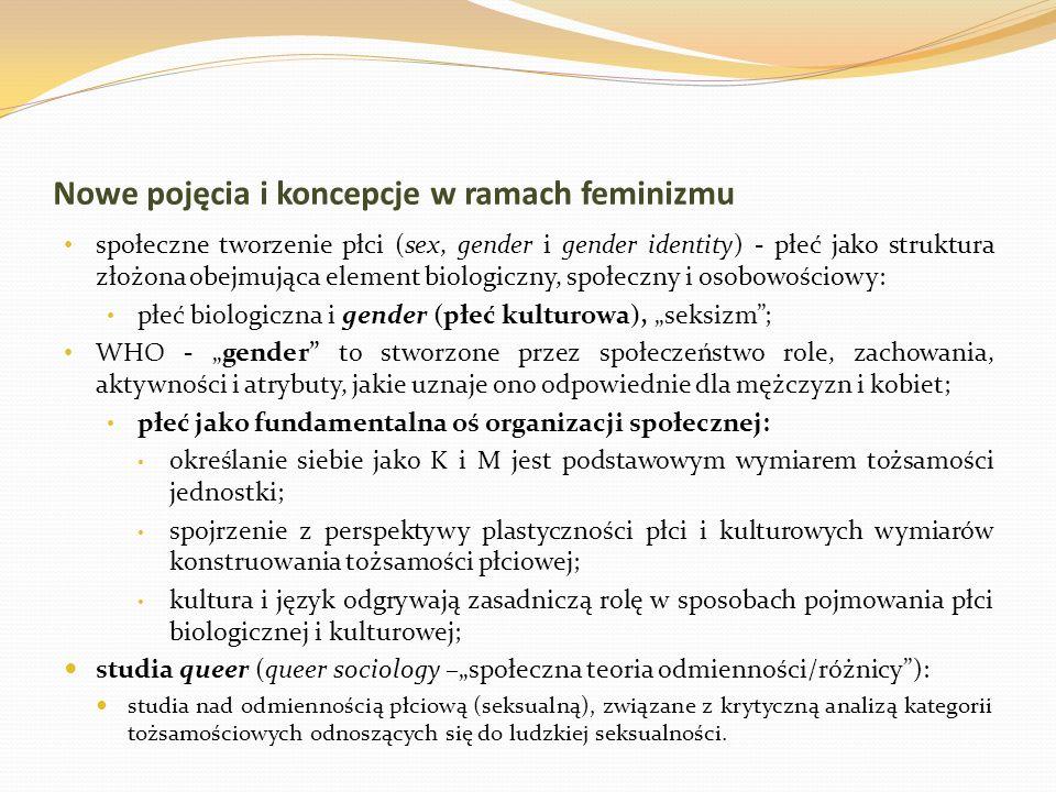 Nowe pojęcia i koncepcje w ramach feminizmu