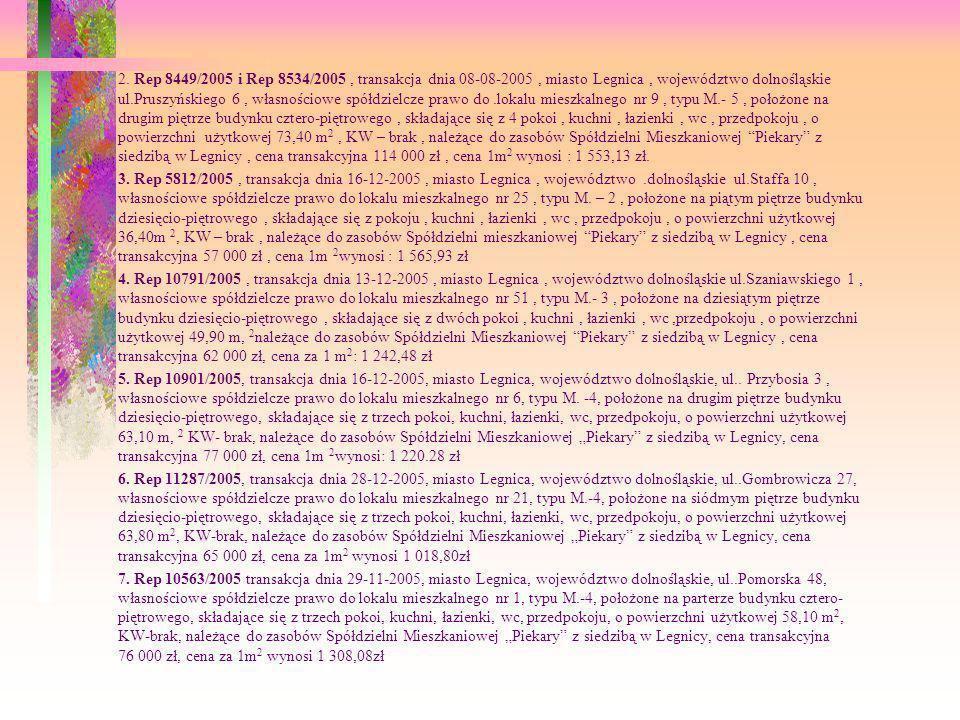 2. Rep 8449/2005 i Rep 8534/2005 , transakcja dnia 08-08-2005 , miasto Legnica , województwo dolnośląskie ul.Pruszyńskiego 6 , własnościowe spółdzielcze prawo do .lokalu mieszkalnego nr 9 , typu M.- 5 , położone na drugim piętrze budynku cztero-piętrowego , składające się z 4 pokoi , kuchni , łazienki , wc , przedpokoju , o powierzchni użytkowej 73,40 m2 , KW – brak , należące do zasobów Spółdzielni Mieszkaniowej Piekary z siedzibą w Legnicy , cena transakcyjna 114 000 zł , cena 1m2 wynosi : 1 553,13 zł.