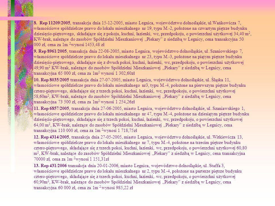 """8. Rep 11209/2005, transakcja dnia 15-12-2005, miasto Legnica, województwo dolnośląskie, ul.Wańkowicza 7, własnościowe spółdzielcze prawo do lokalu mieszkalnego nr 19, typu M.-2, położone na czwartym piętrze budynku dziesięcio-piętrowego, składające się z pokoju, kuchni, łazienki, wc, przedpokoju, o powierzchni użytkowej 34,40 m2, KW-brak, należące do zasobów Spółdzielni Mieszkaniowej """"Piekary z siedzibą w Legnicy, cena transakcyjna 50 000 zł, cena za 1m 2wynosi 1453,48 zł"""