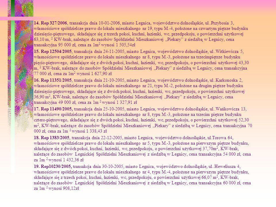 """14. Rep 327/2006, transakcja dnia 10-01-2006, miasto Legnica, województwo dolnośląskie, ul..Przybosia 3, własnościowe spółdzielcze prawo do lokalu mieszkalnego nr 19, typu M.-4, położone na czwartym piętrze budynku dziesięcio-piętrowego, składające się z trzech pokoi, kuchni, łazienki, wc, przedpokoju, o powierzchni użytkowej 63,10 m, 2 KW-brak, należące do zasobów Spółdzielni Mieszkaniowej """"Piekary z siedzibą w Legnicy, cena transakcyjna 95 000 zł, cena za 1m2 wynosi 1 505,54zł"""