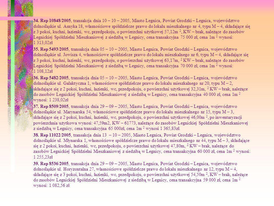 34. Rep 10848/2005, transakcja dnia 10 – 10 – 2005, Miasto Legnica, Powiat Grodzki – Legnica, województwo dolnośląskie ul. Asnyka 18, własnościowe spółdzielcze prawo do lokalu mieszkalnego nr 4, typu M – 4, składające się z 3 pokoi, kuchni, łazienki, wc, przedpokoju, o powierzchni użytkowej 57,12m 2, KW – brak, należące do zasobów Legnickiej Spółdzielni Mieszkaniowej z siedzibą w Legnicy, cena transakcyjna 75 000 zł, cena 1m 2 wynosi: 1 313,02zł