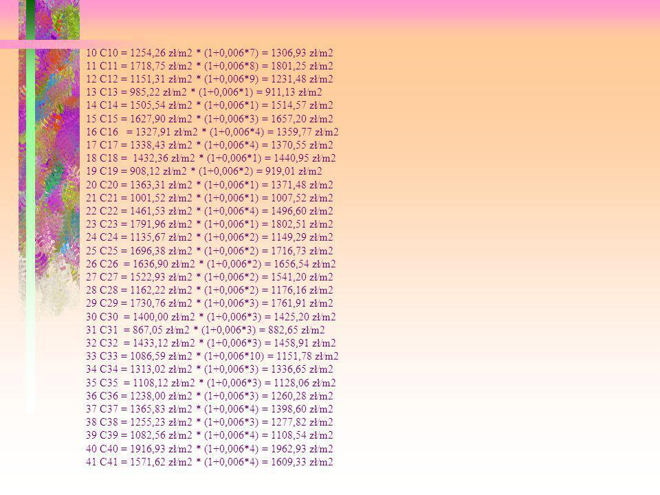 10 C10 = 1254,26 zł/m2 * (1+0,006*7) = 1306,93 zł/m2 11 C11 = 1718,75 zł/m2 * (1+0,006*8) = 1801,25 zł/m2.
