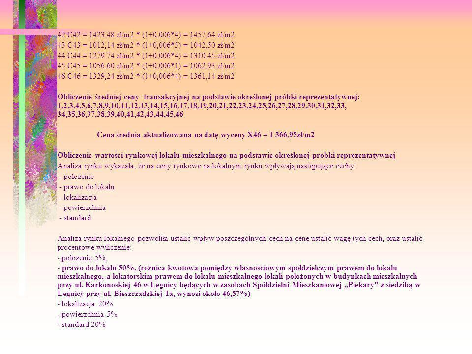 42 C42 = 1423,48 zł/m2 * (1+0,006*4) = 1457,64 zł/m2 43 C43 = 1012,14 zł/m2 * (1+0,006*5) = 1042,50 zł/m2.