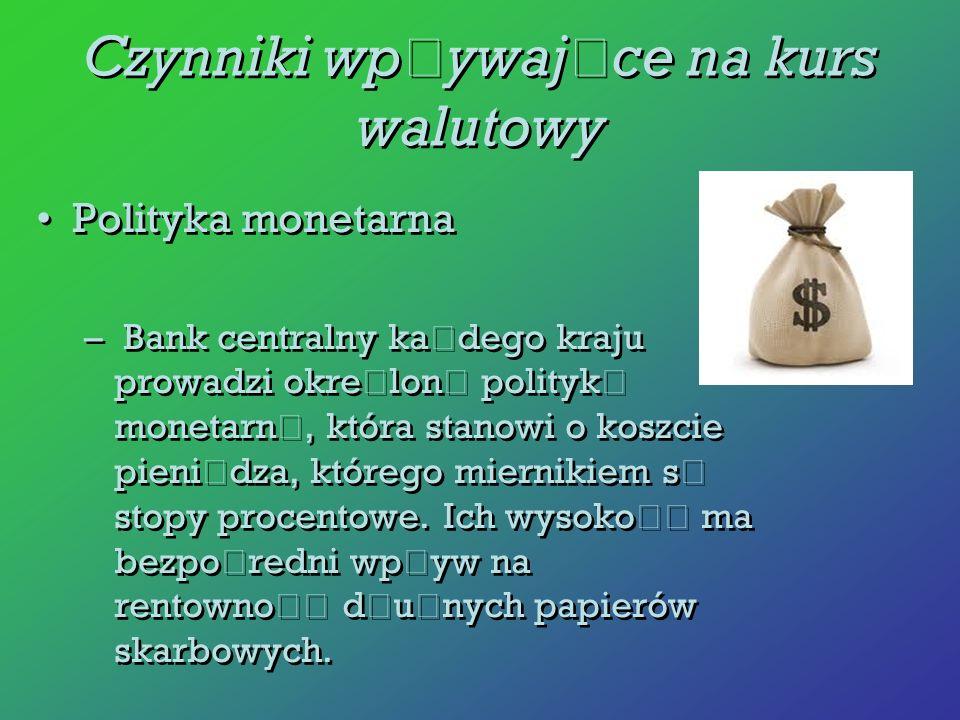 Czynniki wpływające na kurs walutowy
