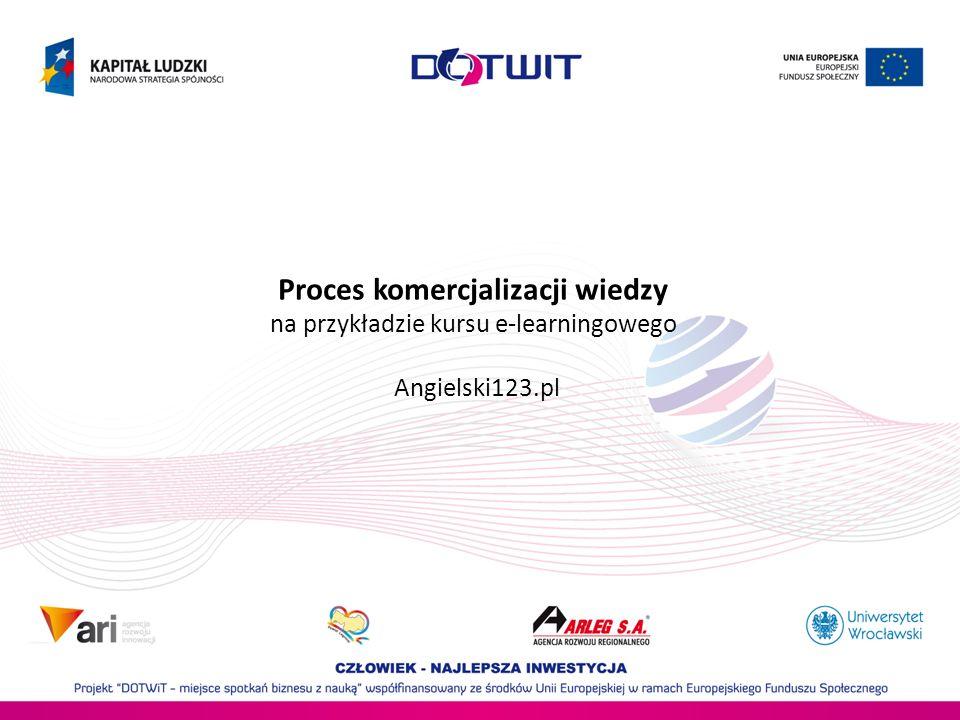 Proces komercjalizacji wiedzy