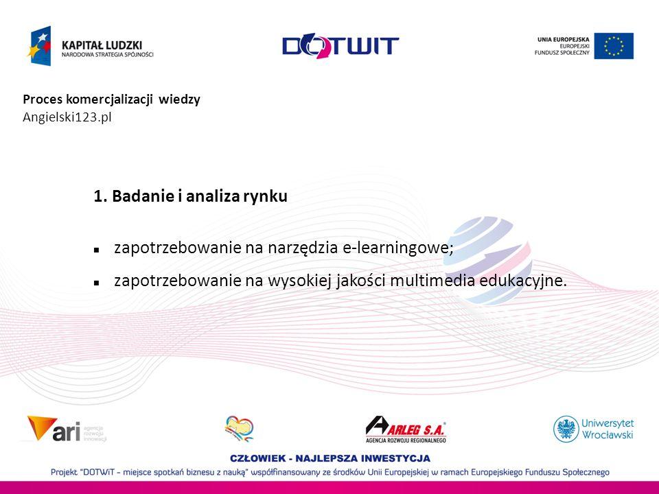 1. Badanie i analiza rynku zapotrzebowanie na narzędzia e-learningowe;