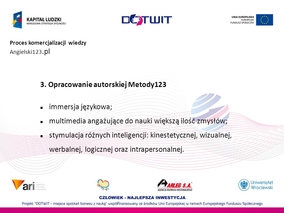 3. Opracowanie autorskiej Metody123 immersja językowa;