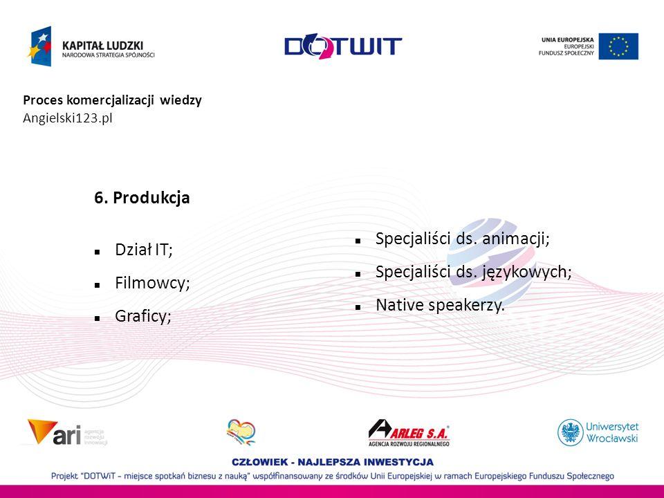 Specjaliści ds. animacji; Dział IT; Specjaliści ds. językowych;