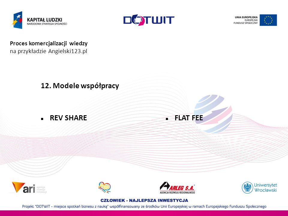 12. Modele współpracy REV SHARE FLAT FEE Proces komercjalizacji wiedzy