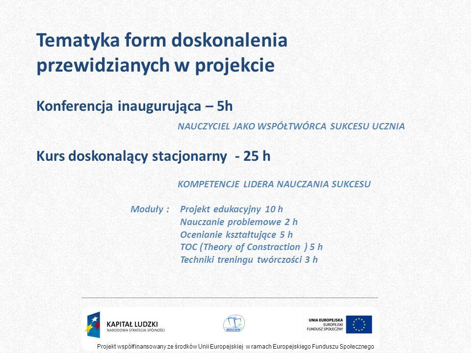 Tematyka form doskonalenia przewidzianych w projekcie