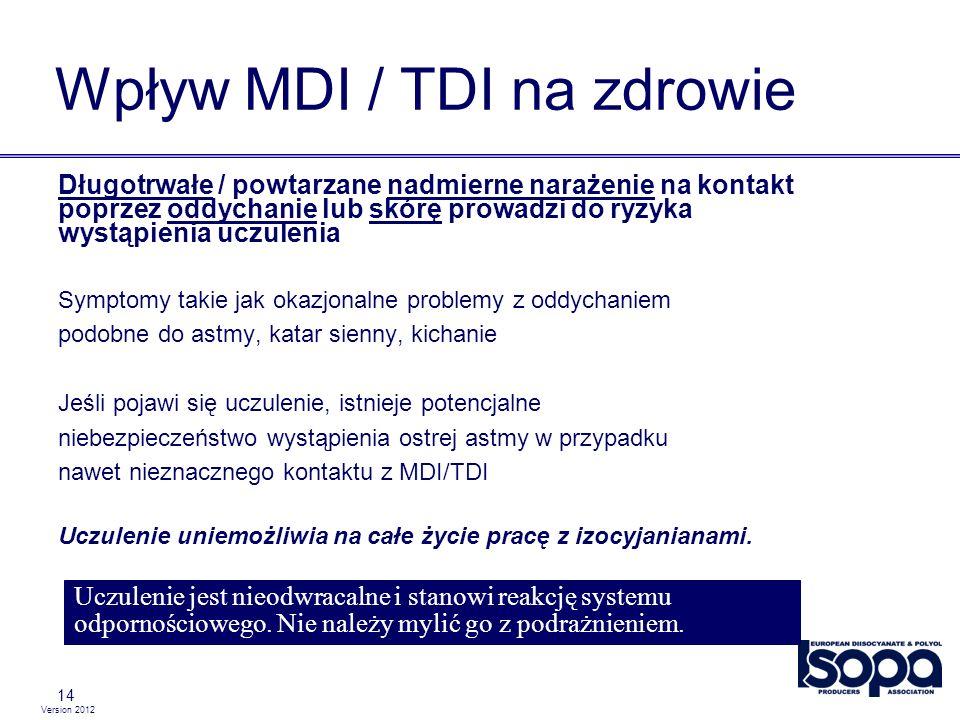 Wpływ MDI / TDI na zdrowie
