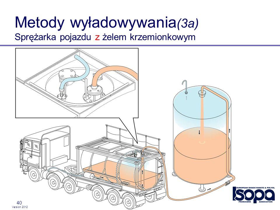 Metody wyładowywania(3a) Sprężarka pojazdu z żelem krzemionkowym