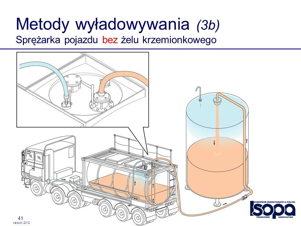Metody wyładowywania (3b) Sprężarka pojazdu bez żelu krzemionkowego