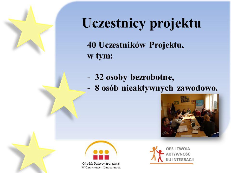 Uczestnicy projektu 40 Uczestników Projektu, w tym:
