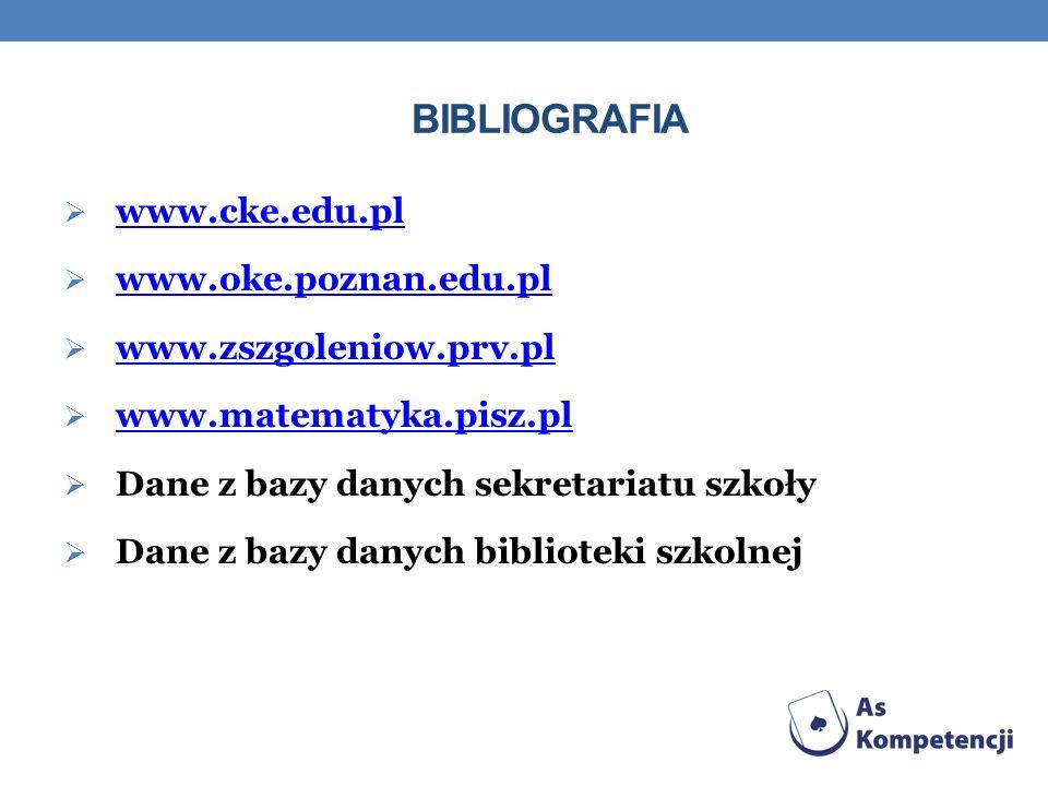bibliografia www.cke.edu.pl www.oke.poznan.edu.pl