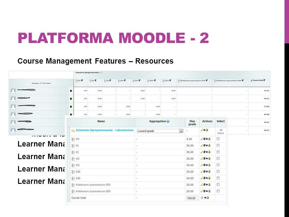 Platforma moodle - 2 Course Management Features – Resources