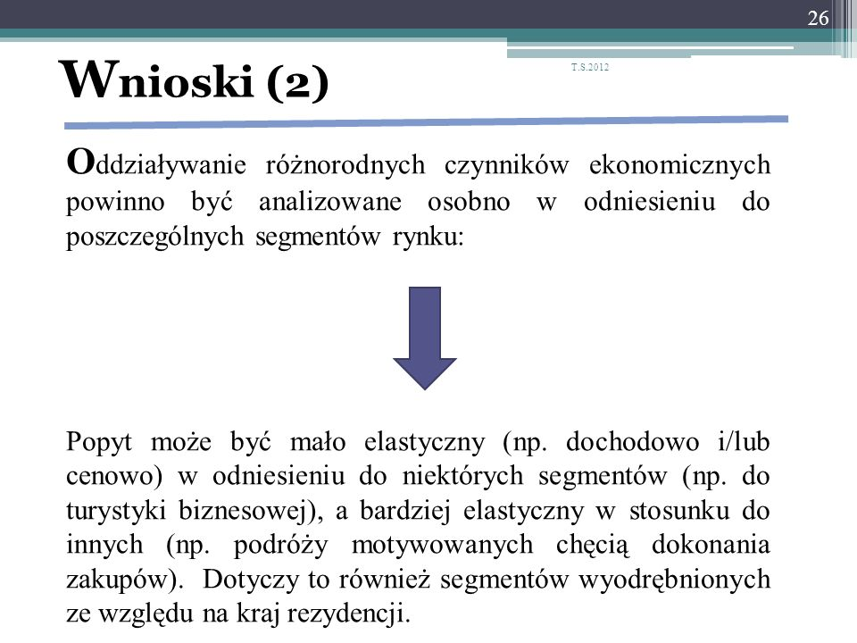 Wnioski (2) T.S.2012.