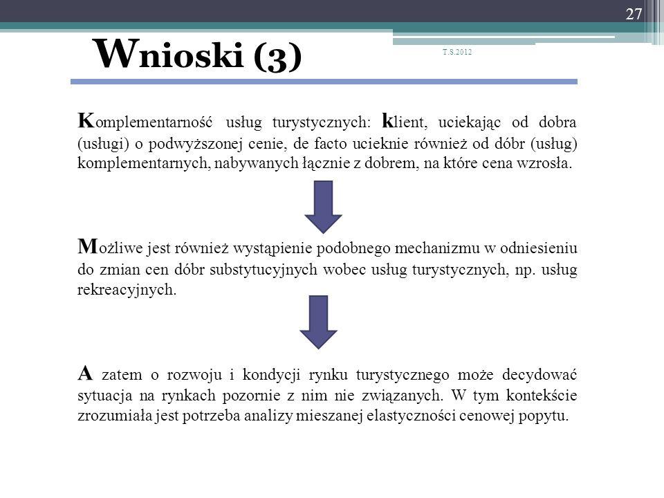 Wnioski (3) T.S.2012.