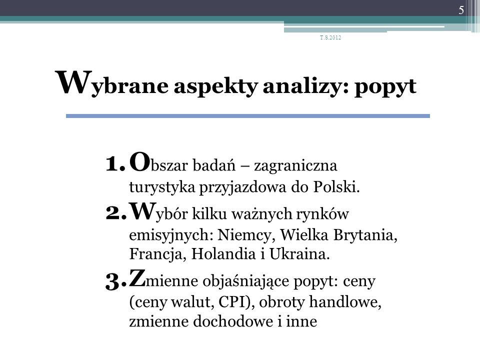 Wybrane aspekty analizy: popyt