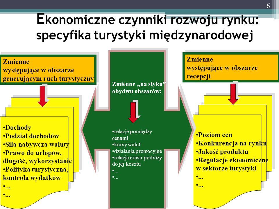 Ekonomiczne czynniki rozwoju rynku: specyfika turystyki międzynarodowej