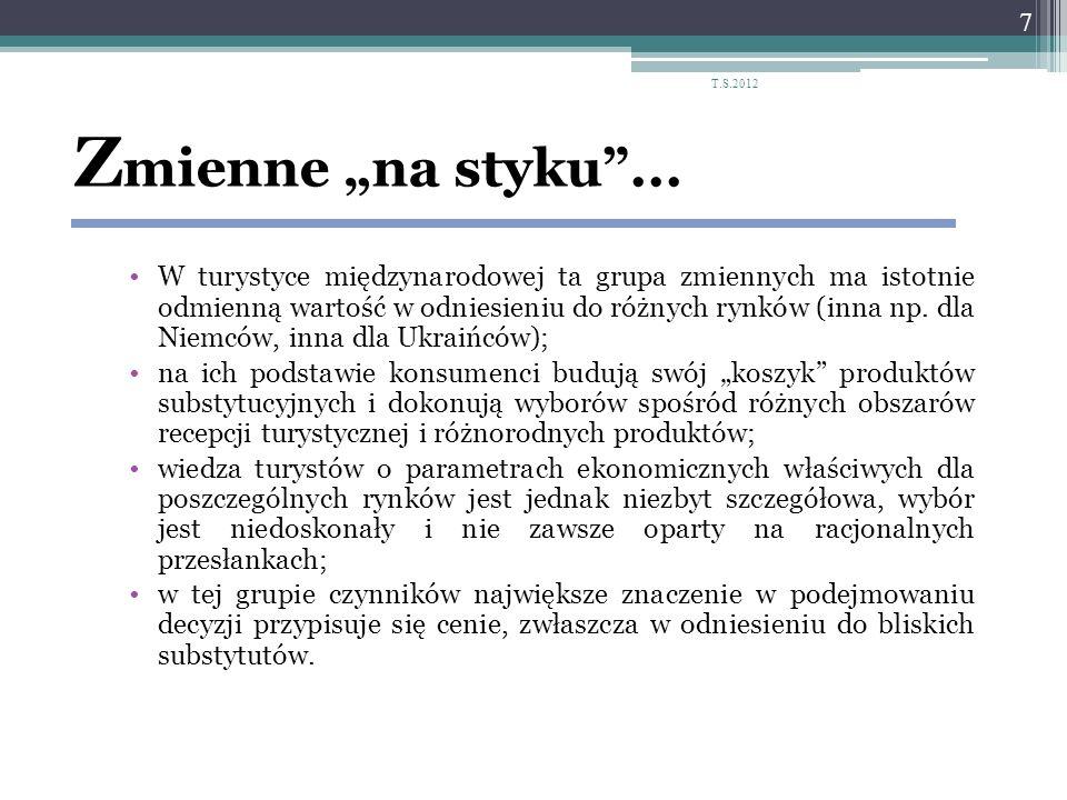 """T.S.2012 Zmienne """"na styku ..."""