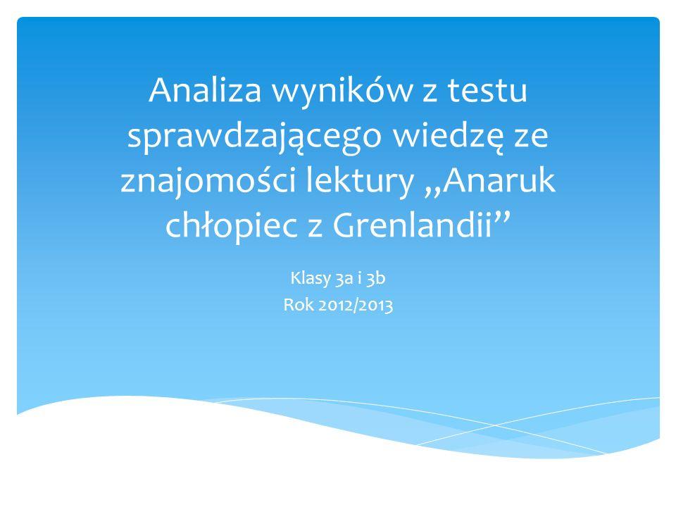 """Analiza wyników z testu sprawdzającego wiedzę ze znajomości lektury """"Anaruk chłopiec z Grenlandii"""