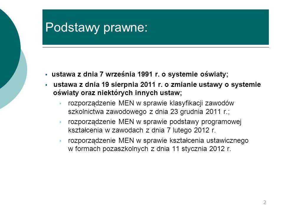 Podstawy prawne: ustawa z dnia 7 września 1991 r. o systemie oświaty;