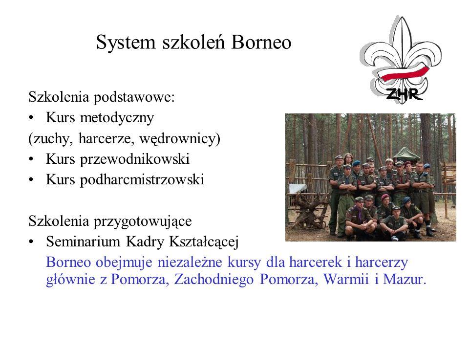 System szkoleń Borneo Szkolenia podstawowe: Kurs metodyczny