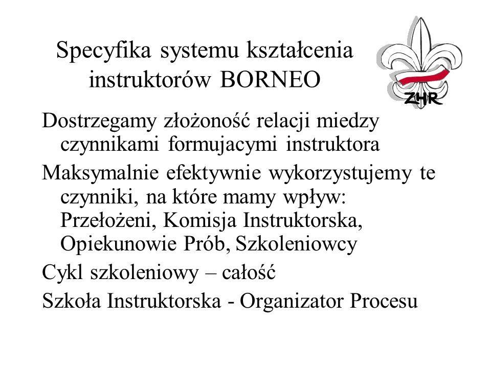 Specyfika systemu kształcenia instruktorów BORNEO