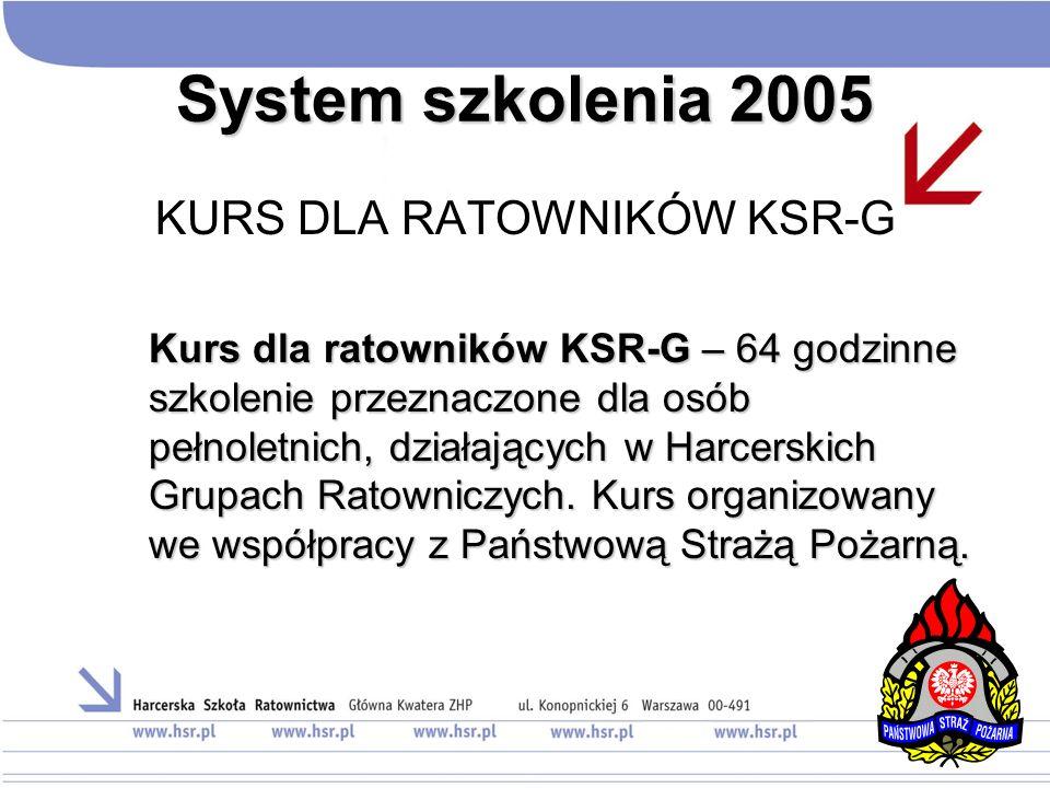 KURS DLA RATOWNIKÓW KSR-G