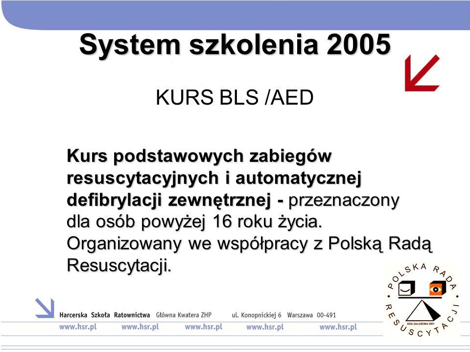 System szkolenia 2005 KURS BLS /AED
