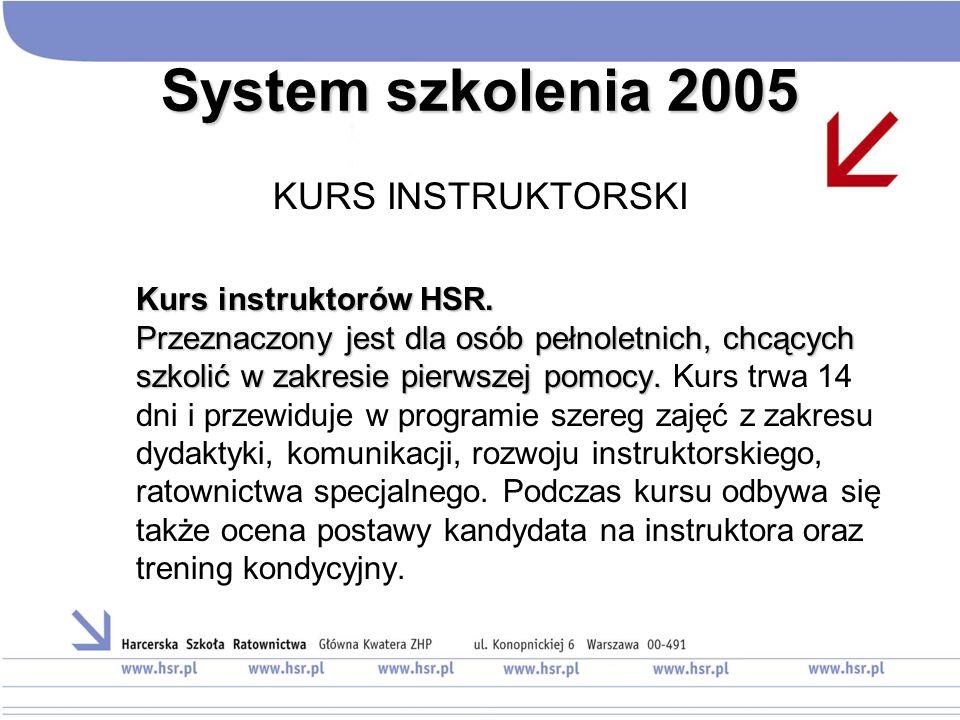 System szkolenia 2005 KURS INSTRUKTORSKI