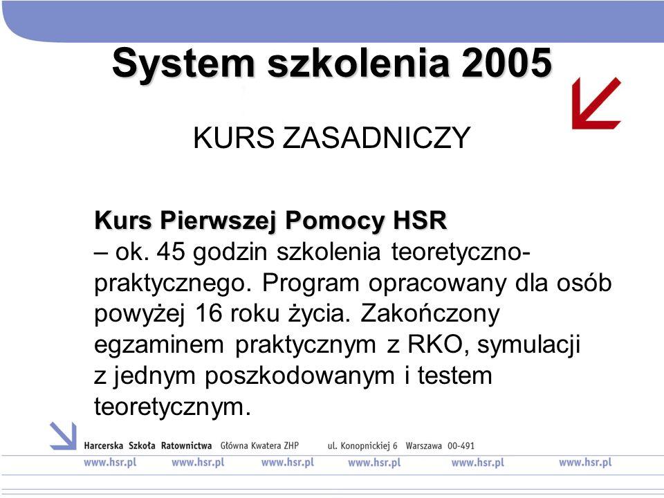 System szkolenia 2005 KURS ZASADNICZY