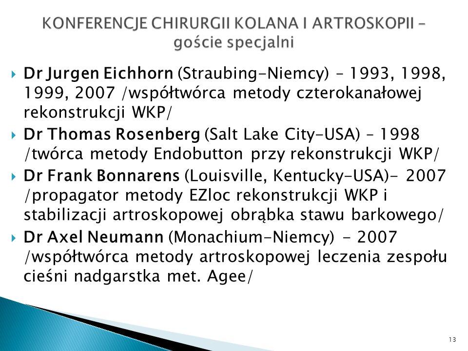 Dr Jurgen Eichhorn (Straubing-Niemcy) – 1993, 1998, 1999, 2007 /współtwórca metody czterokanałowej rekonstrukcji WKP/