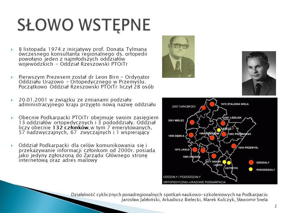 8 listopada 1974 z inicjatywy prof