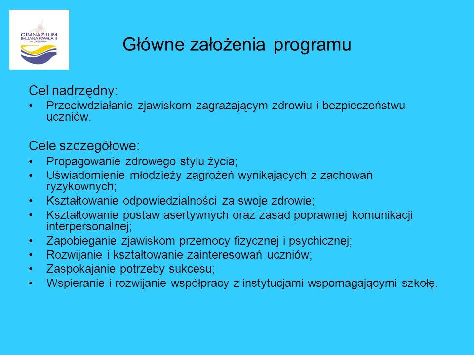 Główne założenia programu