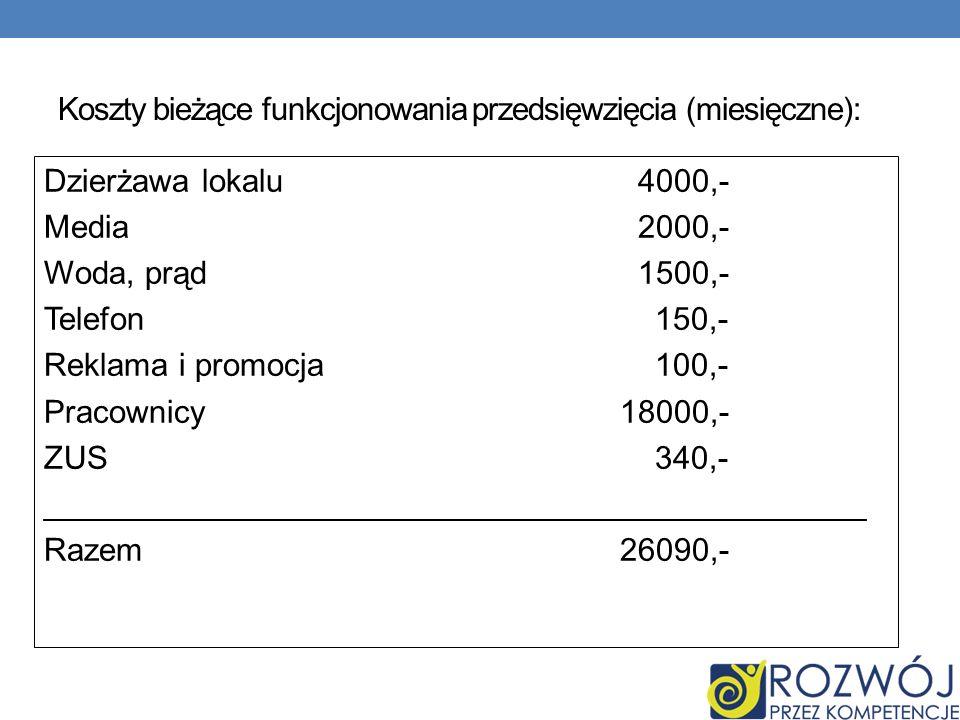 Koszty bieżące funkcjonowania przedsięwzięcia (miesięczne):