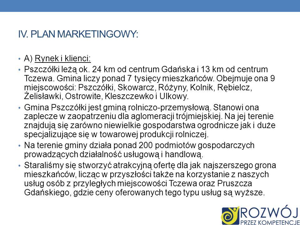 IV. PLAN MARKETINGOWY: A) Rynek i klienci: