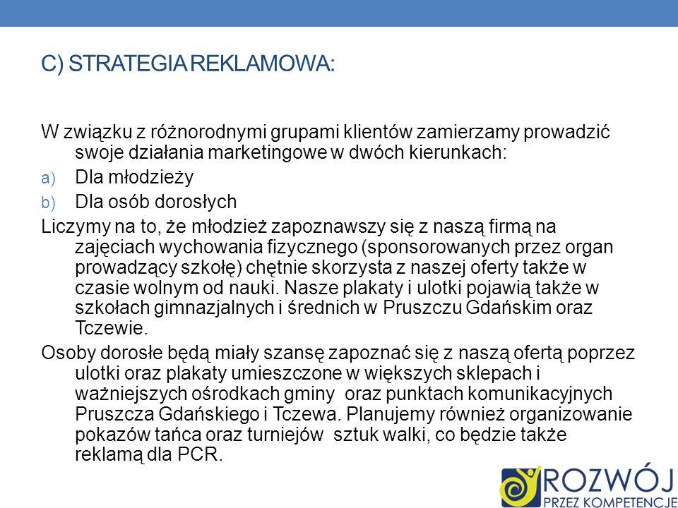 C) STRATEGIA REKLAMOWA: