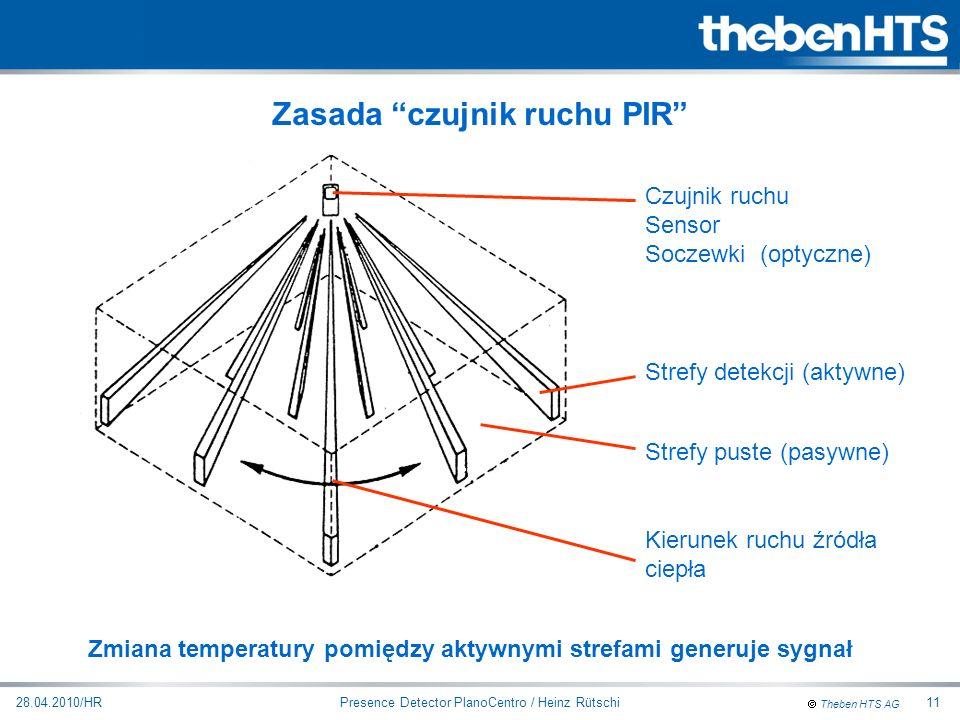 Zasada czujnik ruchu PIR