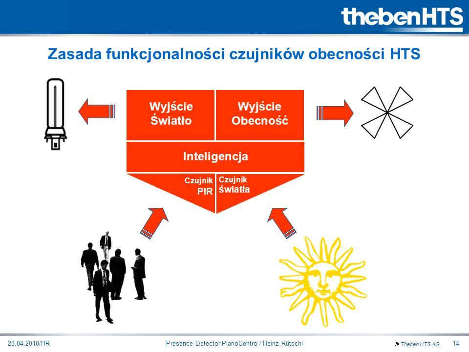 Zasada funkcjonalności czujników obecności HTS