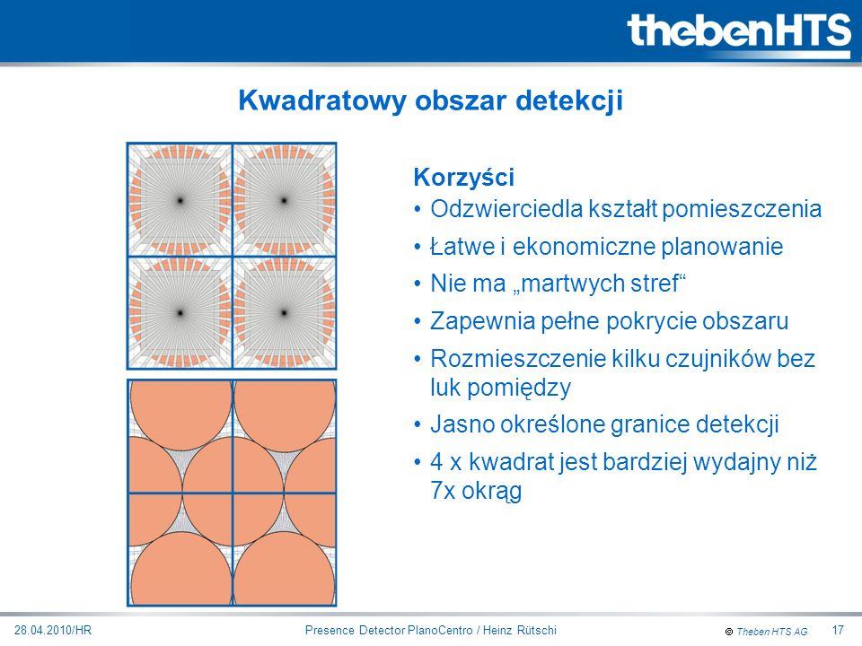 Kwadratowy obszar detekcji