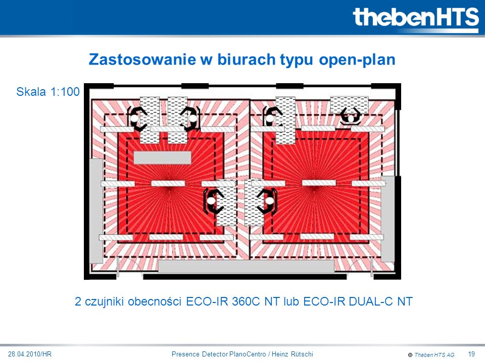 Zastosowanie w biurach typu open-plan