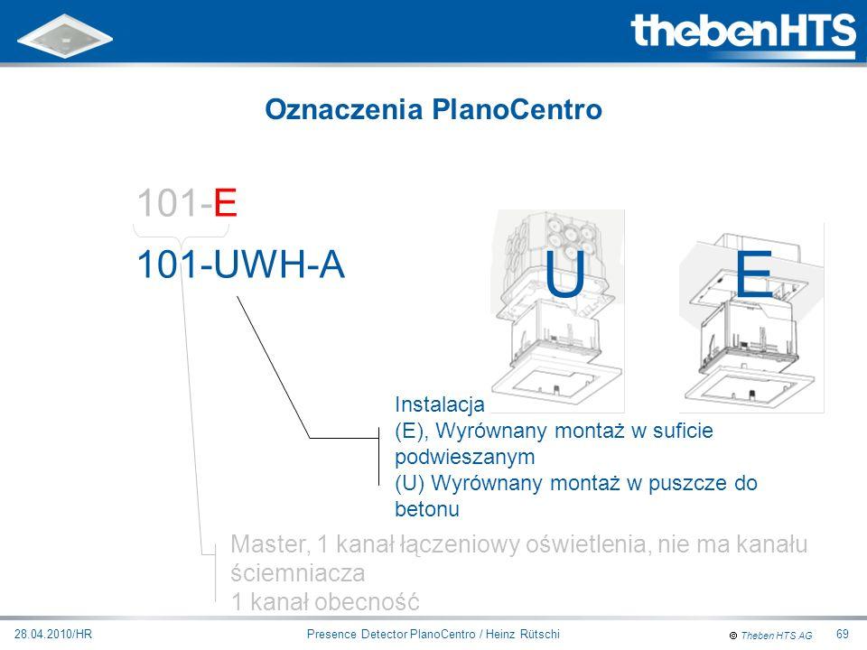 Oznaczenia PlanoCentro